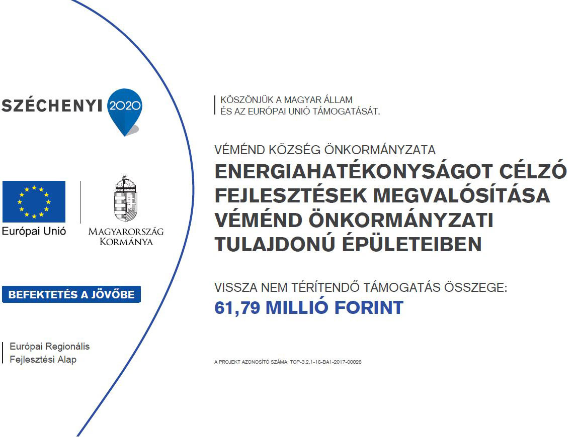 Energiahatékonyságot célzó fejlesztések